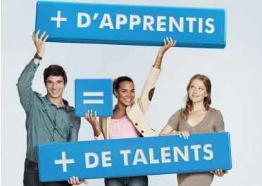Campagne de promotion de l'apprentissage, 2011