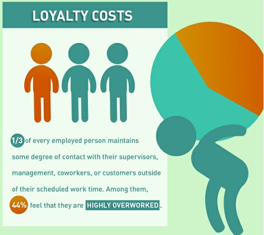 Loyalty Costs