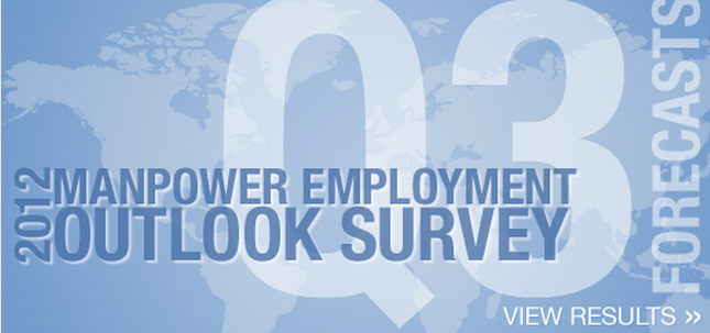Employment Outlook Survey Q3 2012