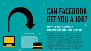 Can Facebook get you a job ?