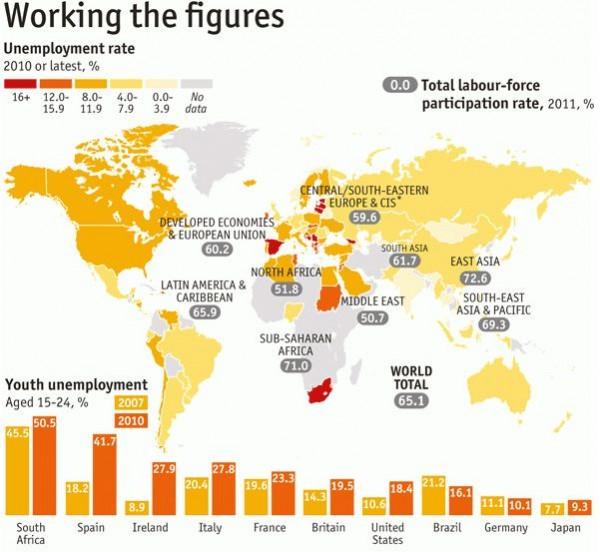 Le virus du chômage se répand partout