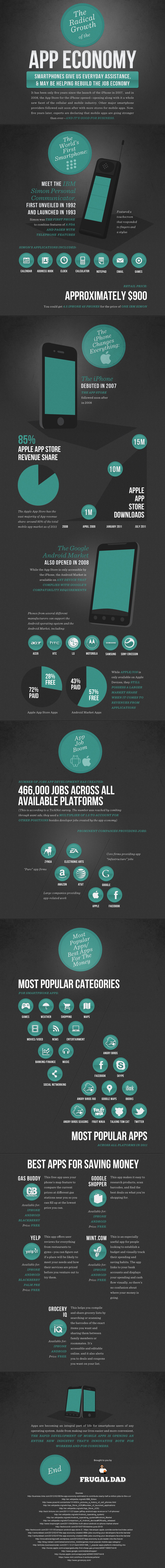 App-Economy-Infographie