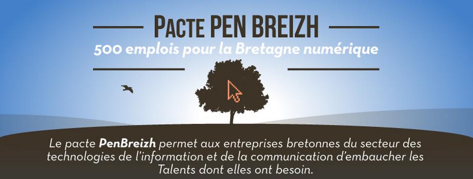 Pacte Pen Breizh