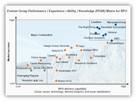 Matrix PEAK - Groupe Everest