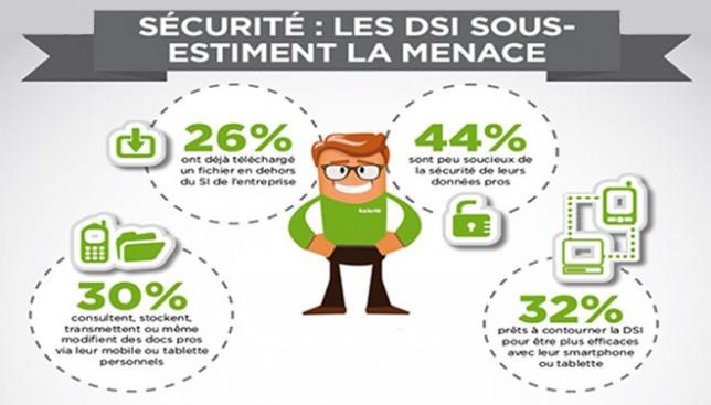 Infographie-dsi_nouveaux_usages_IT