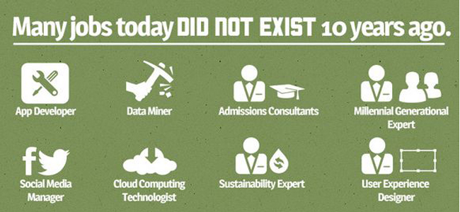 Many-jobs-today-didnot-exist-10-years-ago