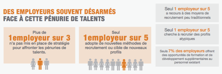 penurie-des-talents-2015-strategies