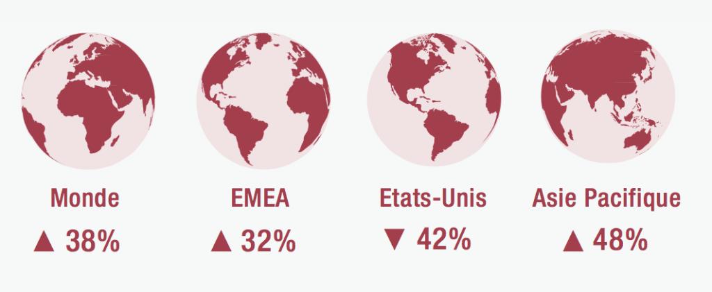 penuriedetalents-2015-zone-monde