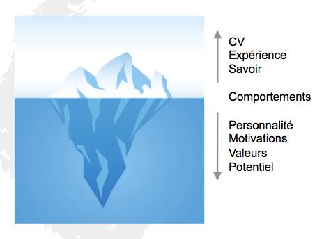 iceberg-talents