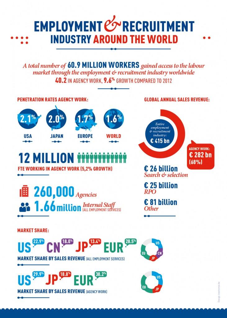ER2015 infographic
