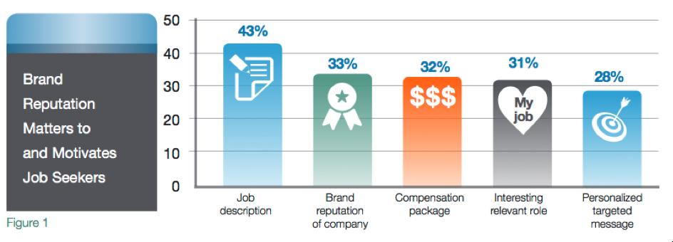 marque-employeur-salaire