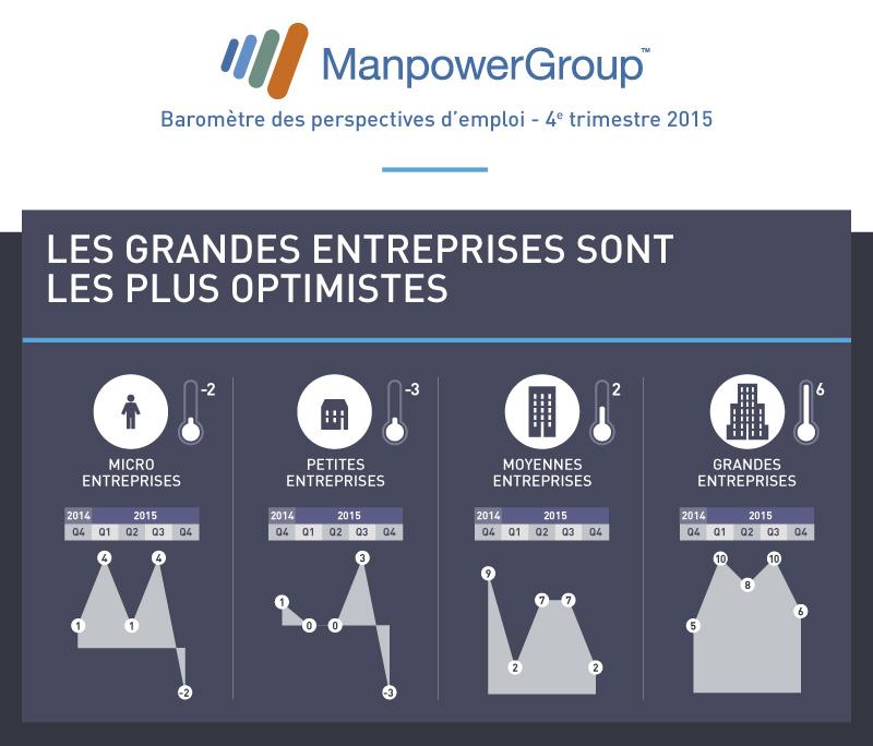 manpower-barometre-Q4-2015-V3-bloc4