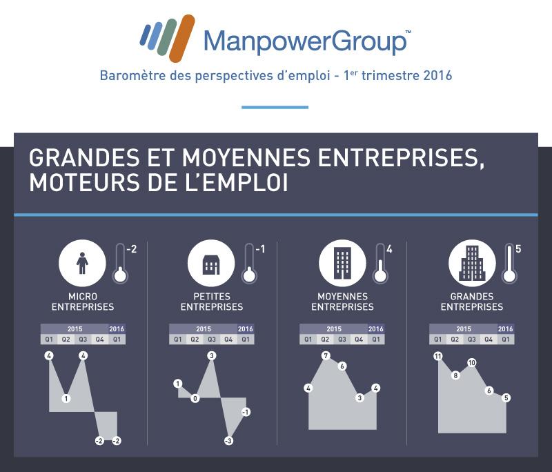 manpower-barometre-Q1-2016-V3-bloc4