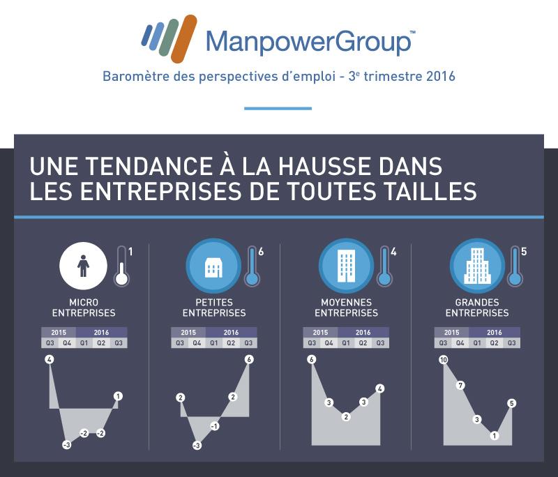 manpower-barometre-Q3-2016-V3-bloc4