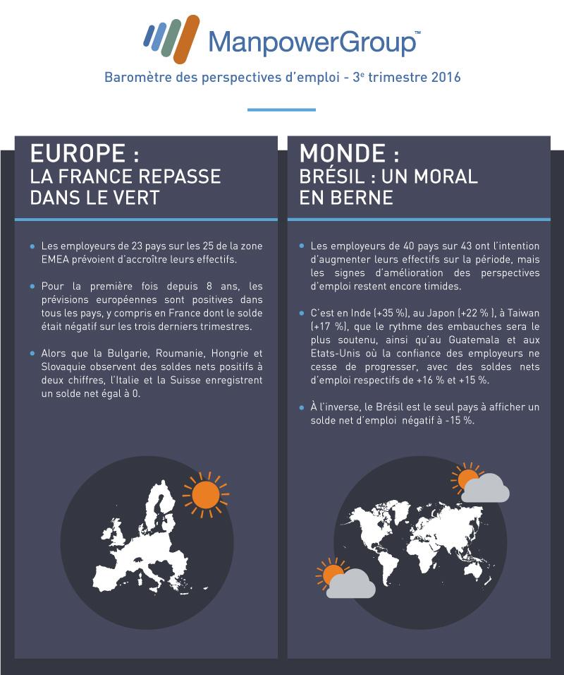 manpower-barometre-Q3-2016-V3-bloc5