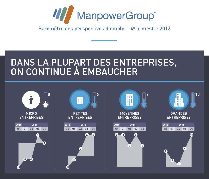 manpower-barometre-Q4-2016-V3-bloc4