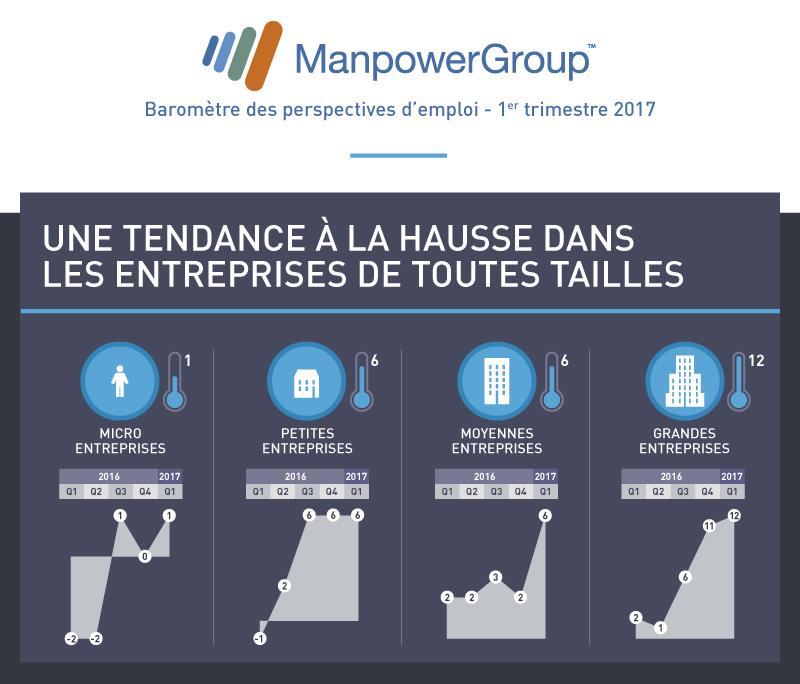 manpower-barometre-q1-2017-v2-bloc4