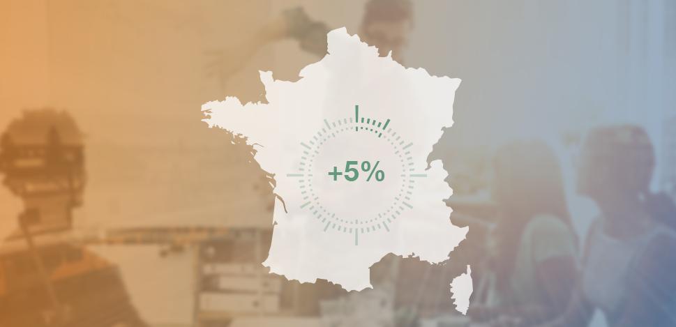 Les intentions d'embauche au plus haut depuis 2008 en France