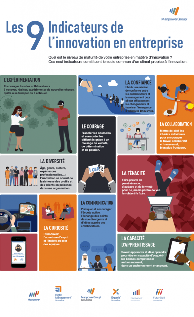 Indicateurs_Culture_Innovation