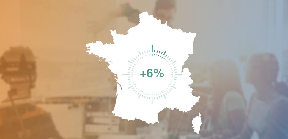 La croissance des intentions d'embauche se poursuit en France au 4e trimestre 2019