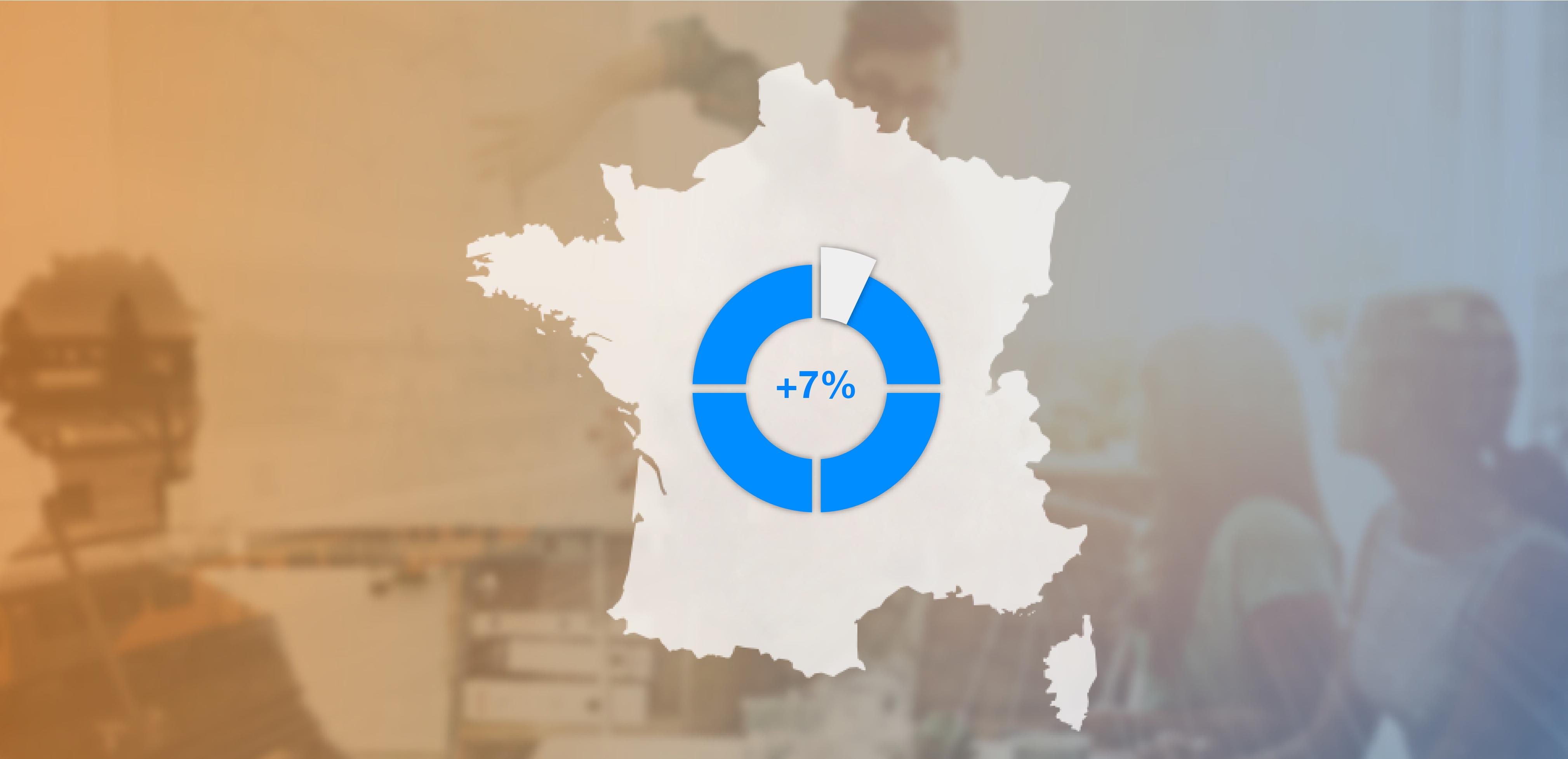 En France, des intentions d'embauche au plus haut depuis 12 ans pour début 2020